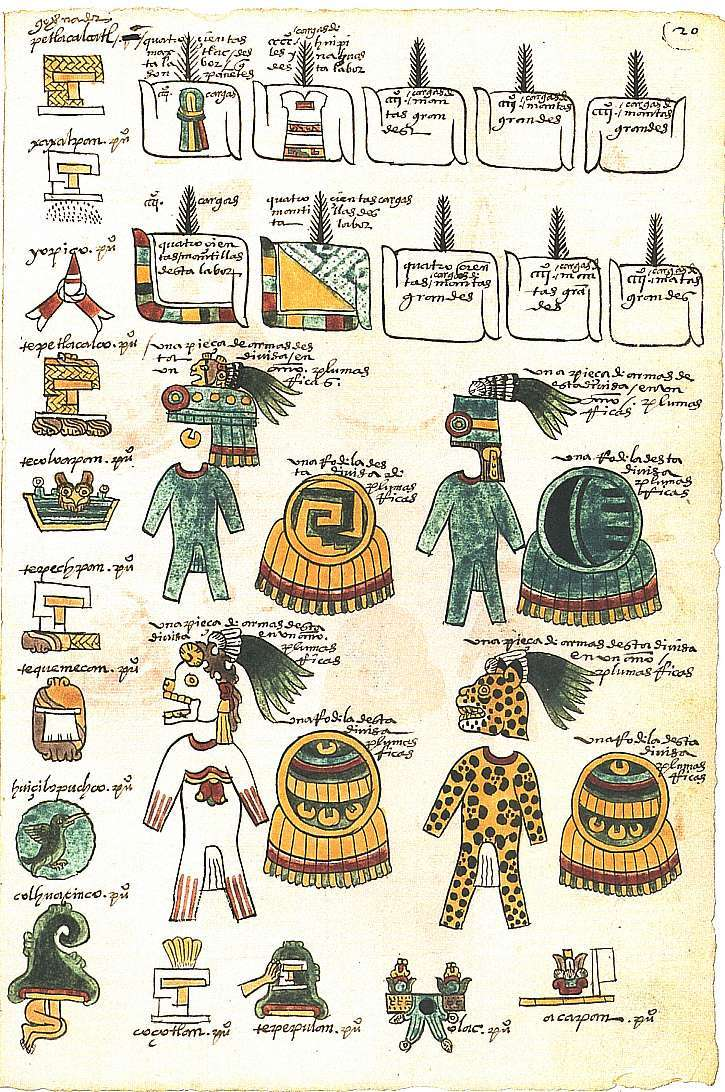 Folio 20r of the Codex Mendoza, a mid-16th century Aztec codex.  Lists the tribute towns were required to pay to the Aztec empire.