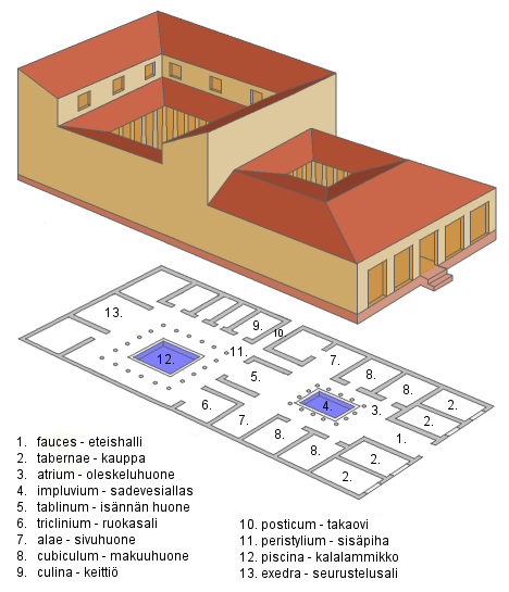 File:Domus suomi.png