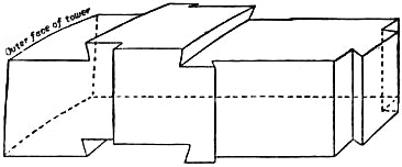 EB1911 - Lighthouse - Fig. 23.—Perspective drawing of Dovetailed Stone (Wolf Rock).jpg