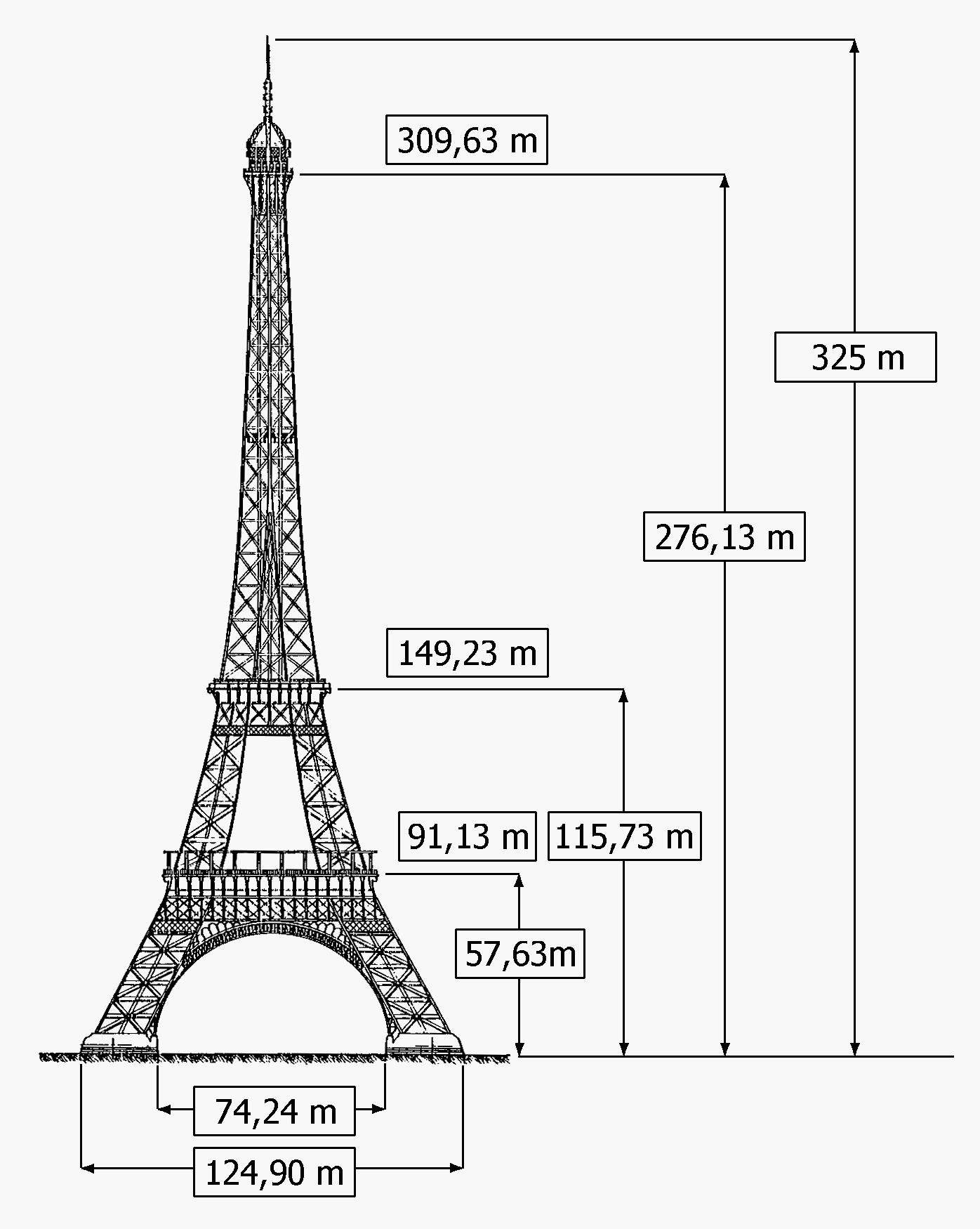 File eiffel wikimedia commons - Dimension de la tour eiffel ...