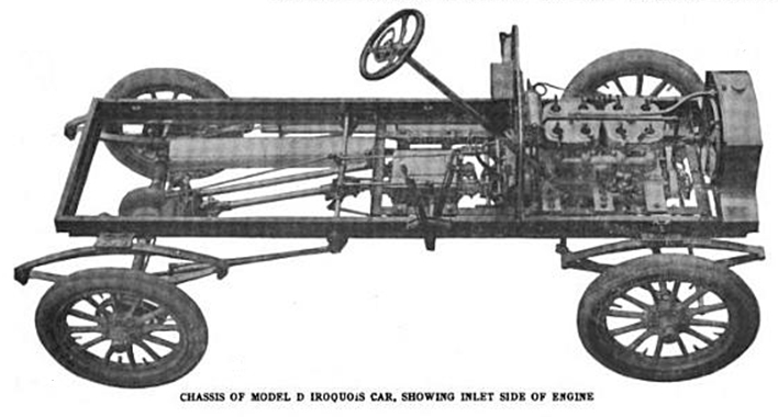 File:Iroquois-auto-1905-12-14 frame.jpg - Wikimedia Commons