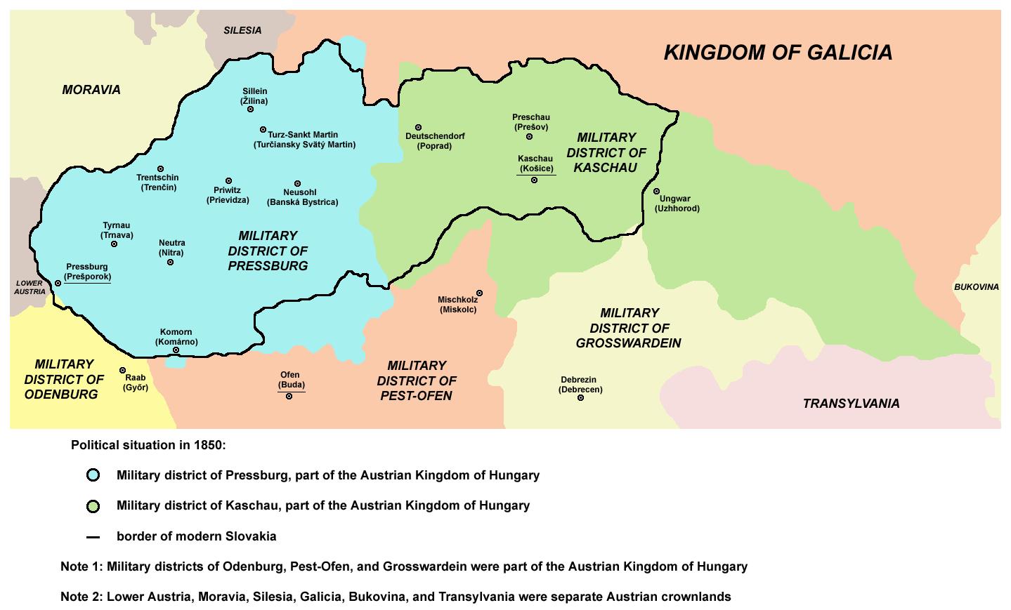 WHKMLA History of Slovakia