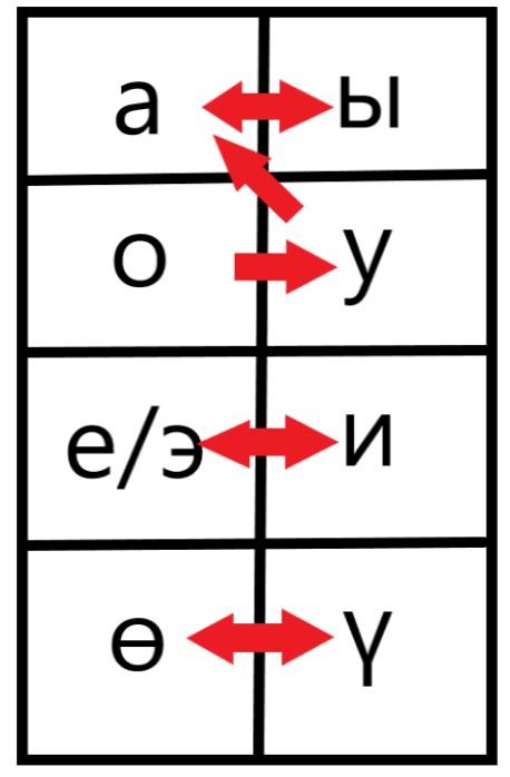 Kyrgyz language - Wikipedia