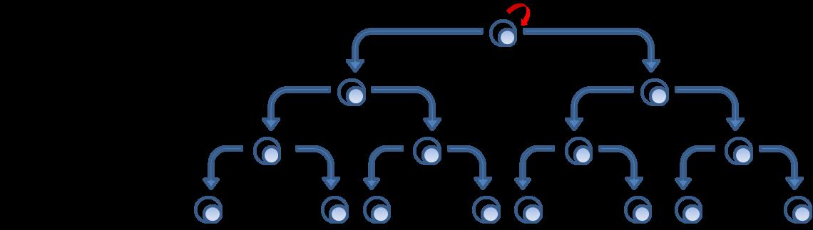 Нормална клетъчна йерархия