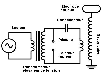 transformateur  ou bobine  de tesla