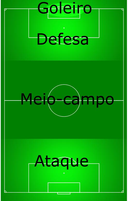 Posições no futebol – Wikipédia 0891af3cd379a