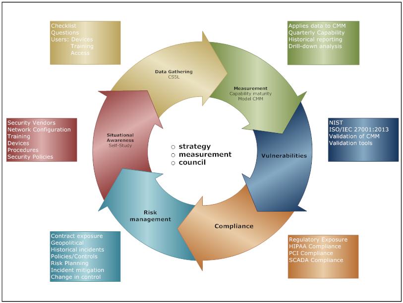strategic management ebay case study analysis