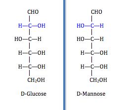 Příklad epimerů