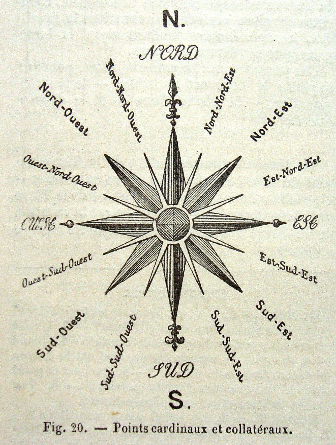 File gravure rose des vents jpg wikimedia commons - Rose des vent tatouage ...