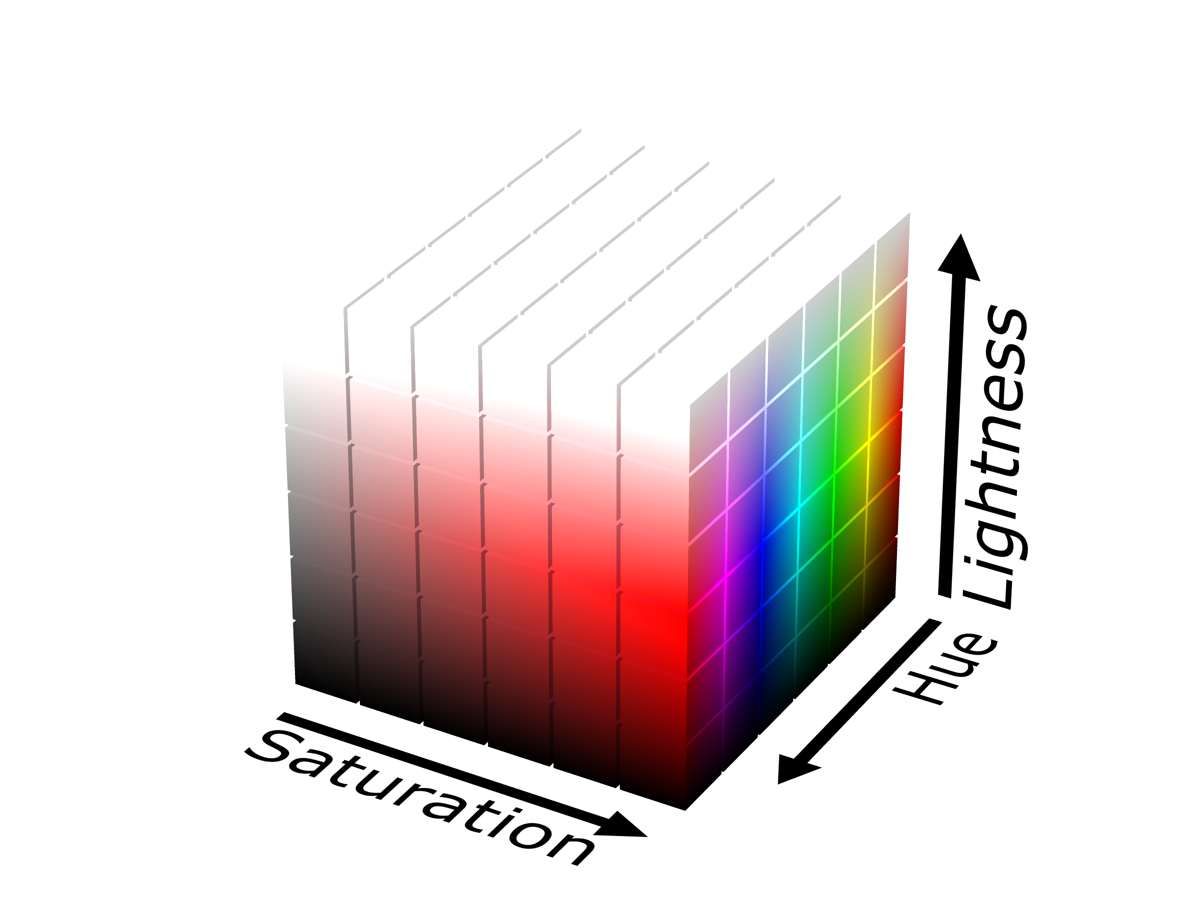 File:HSL color solid cube png - Wikimedia Commons