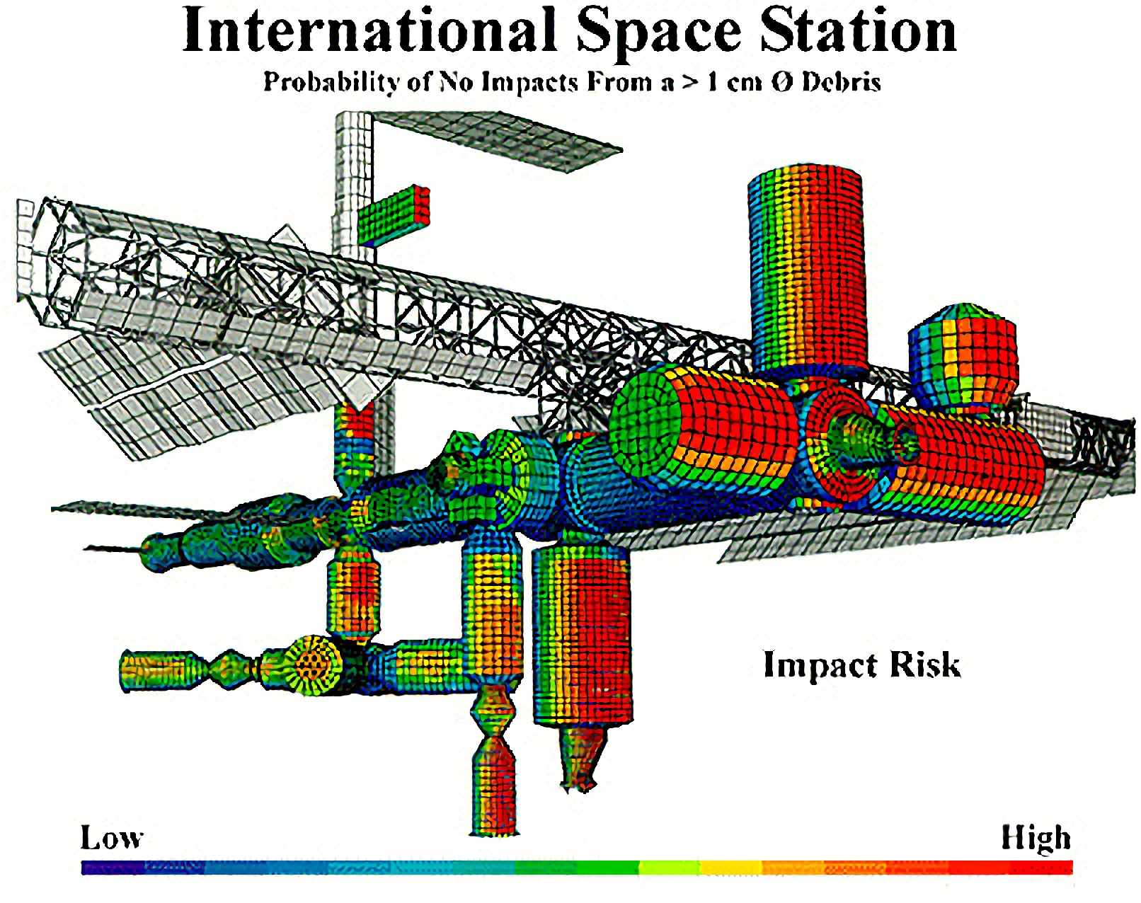 Example of risk assessment: A NASA model showing areas at high risk from impact for the International Space Station ISS impact risk.jpg