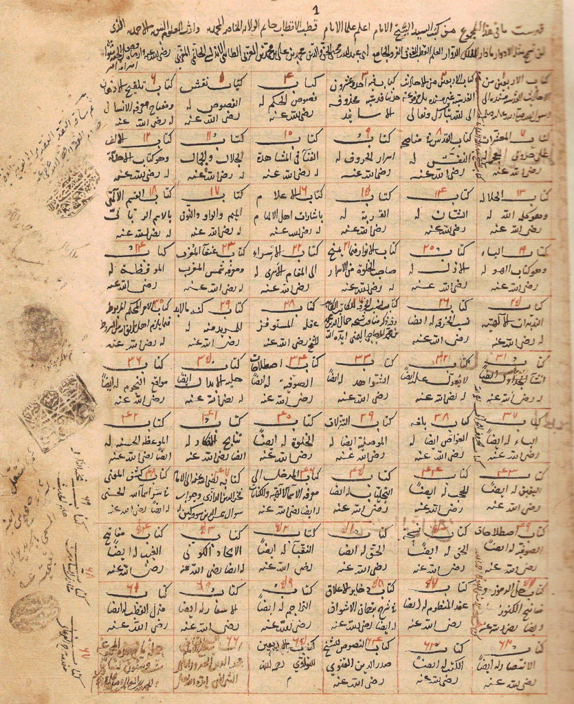 Listado medieval de las obras de Ibn Arabi.