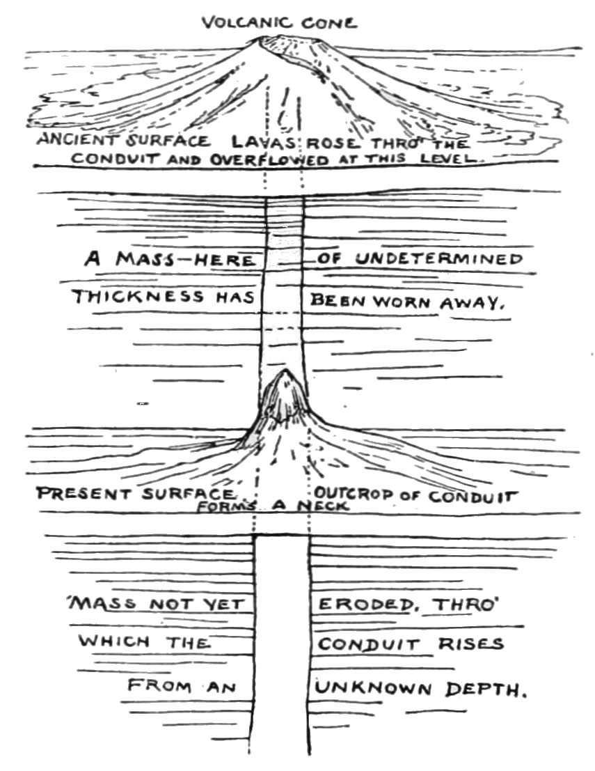 volcanic cone types