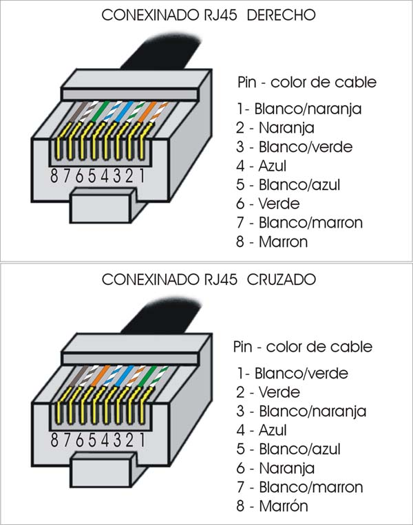 Image Result For Wire Color Code