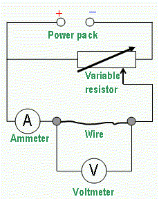 gcse science circuits part2 wikibooks, open books for an open world radio wiring diagram a test circuit, a better test circuit