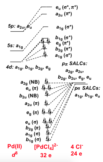 file  pdcl4 2- mo diagram png