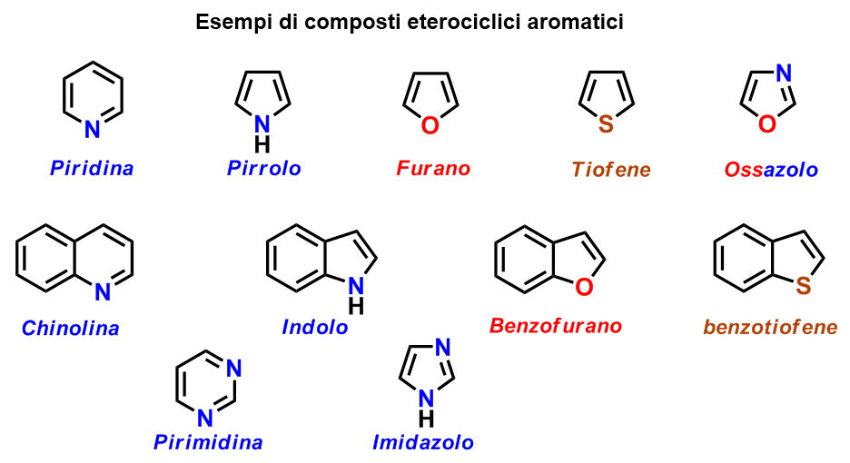 Aromatic Heterocycles As Intermediates In Natural Product Synthesis