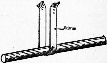 EB1911 Concrete Fig. 14.—Stirrup (Hennebique System).jpg