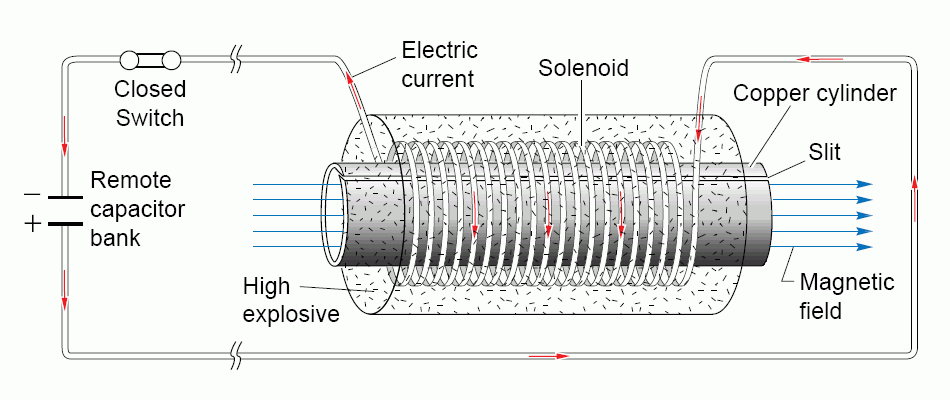 Diagram of emp