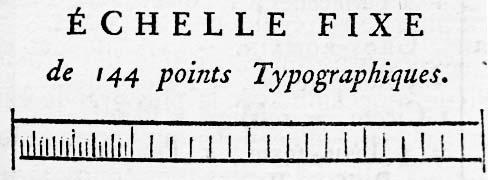 Typographic unit | Revolvy