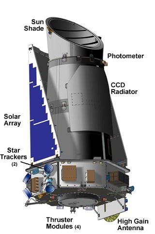 English: Illustration of Kepler Spacecraft wit...