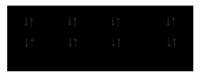 Memory virtualization - Wikipedia