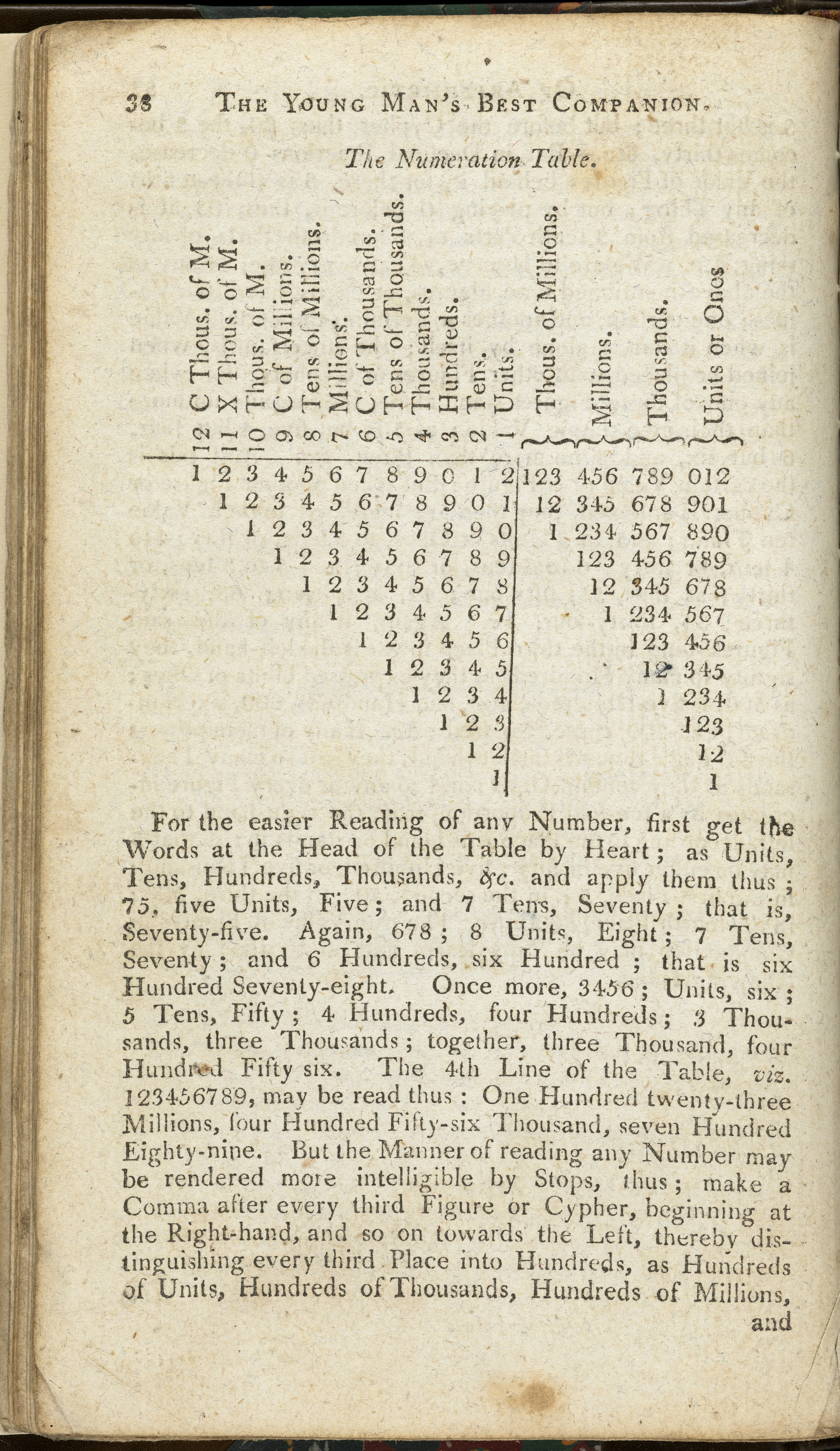 File:Numeration Table Wellcome L0057011 jpg - Wikimedia Commons