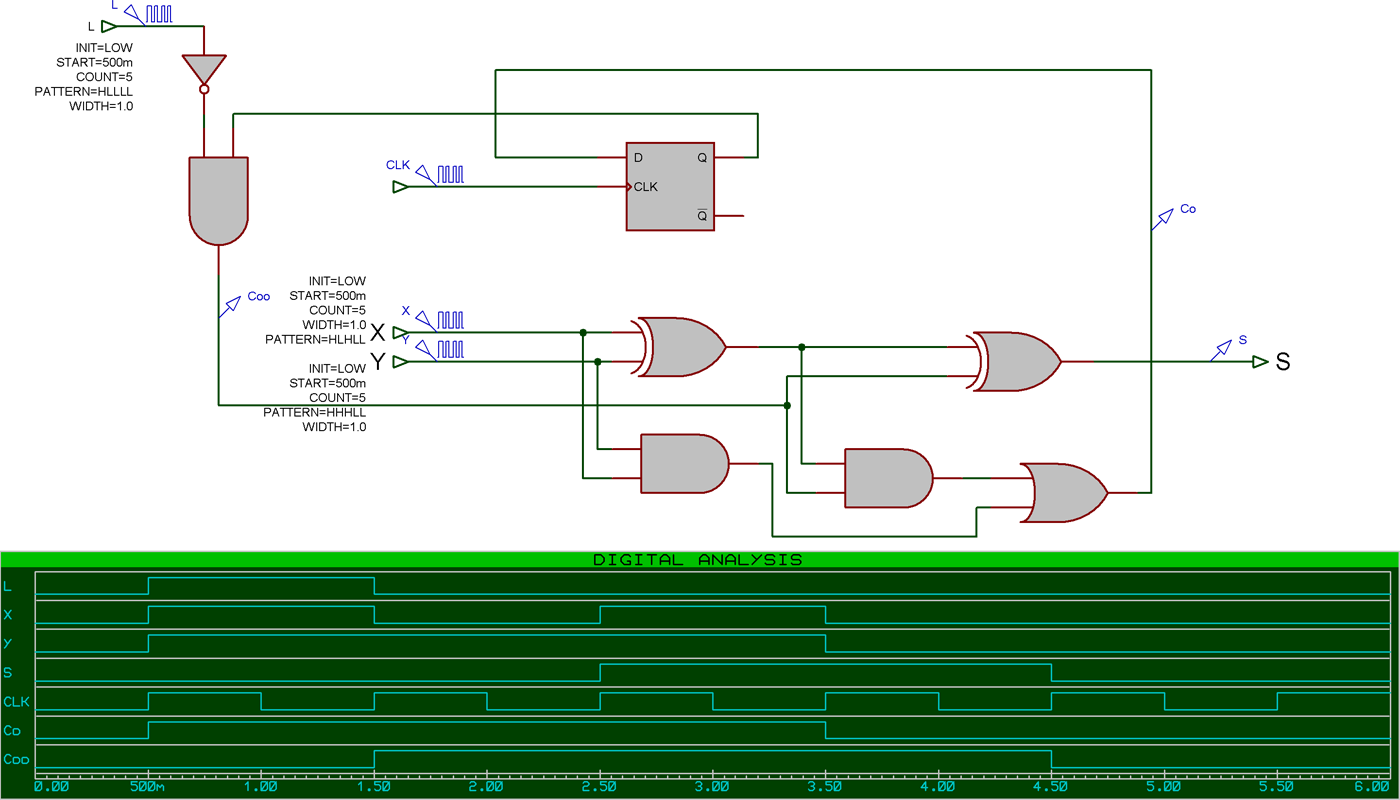Microprocessor Design Here Is A Logicsim Circuit File Implementing Full Adder Click