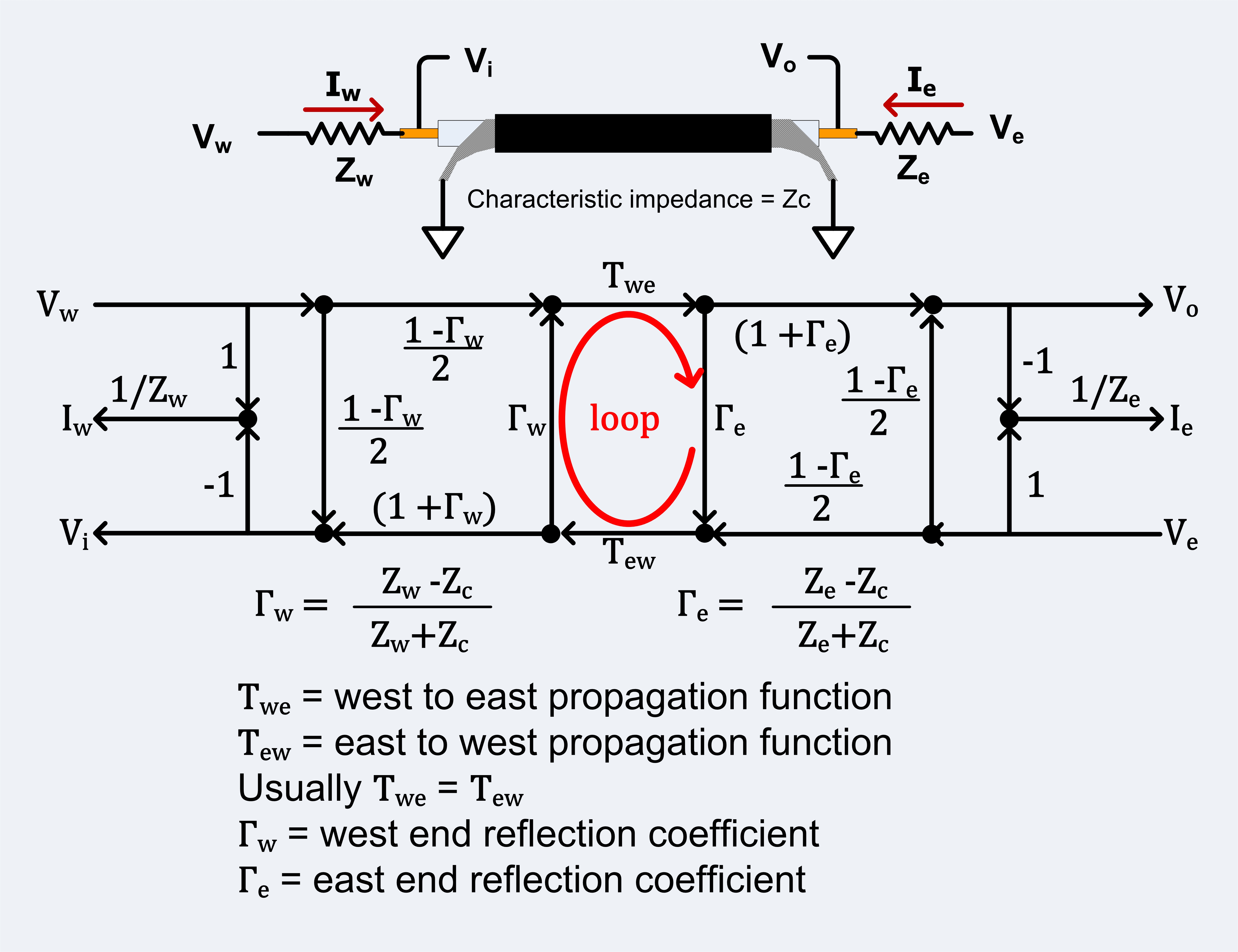 file signal flow graph for transmission line jpg