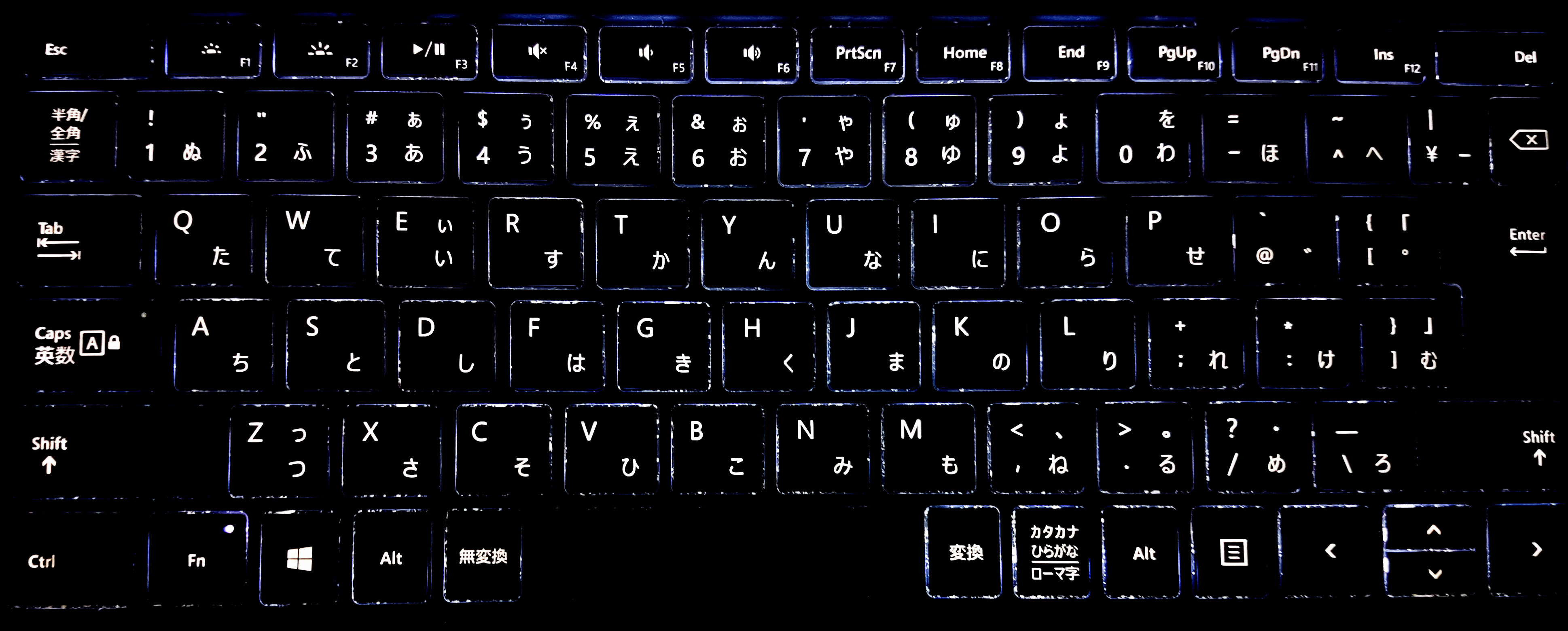 Japanese input methods wikiwand for En keyboard layout