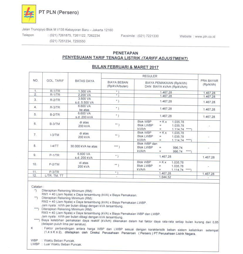 Tariff adjustment PLN maret 2017.jpg