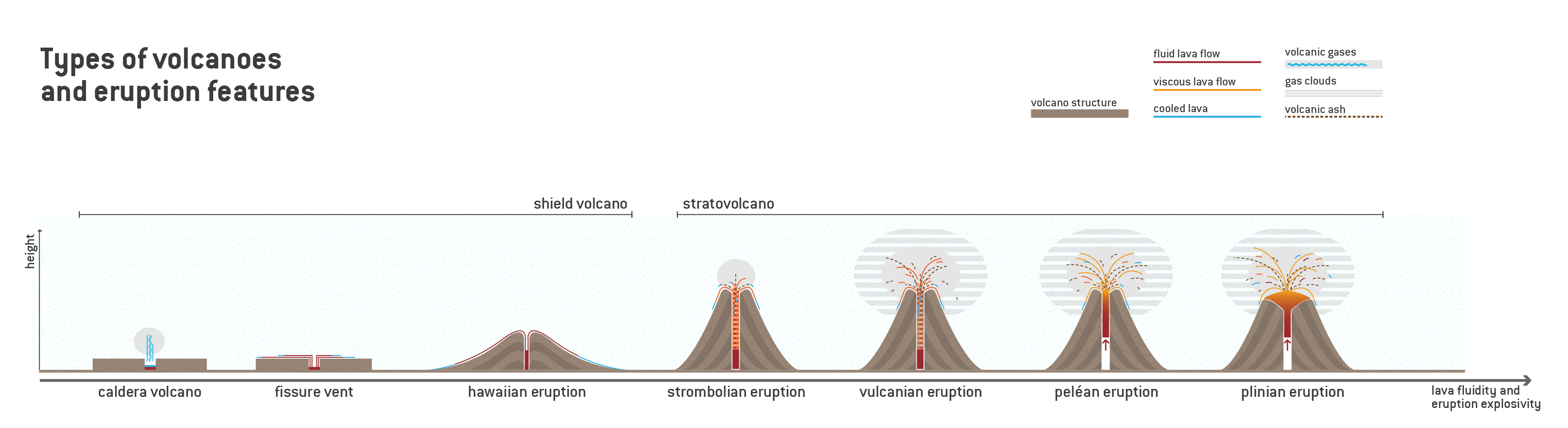 Filetypes of volcanoes and eruption featuresg wikimedia commons filetypes of volcanoes and eruption featuresg ccuart Choice Image
