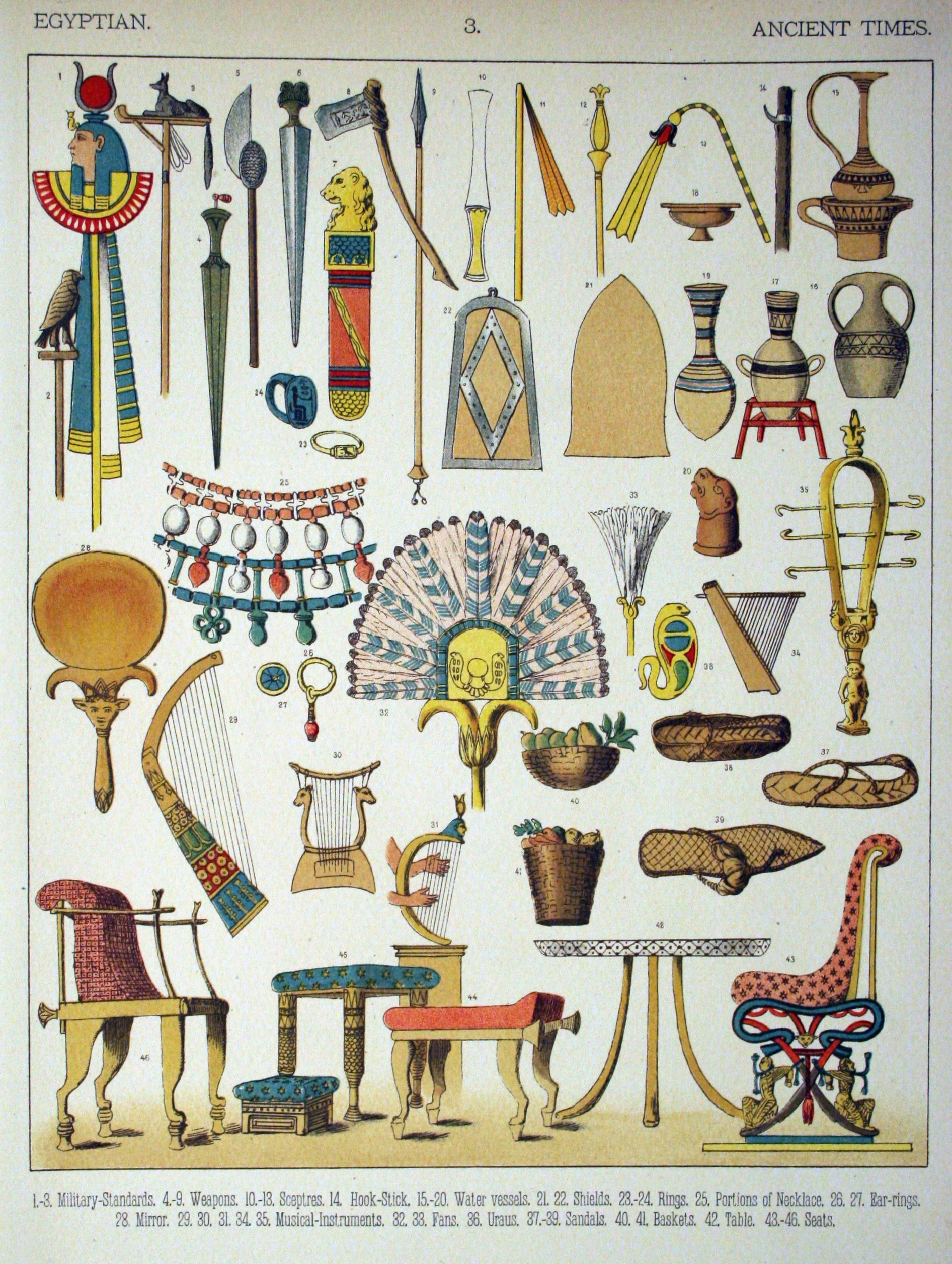 Ancient egyptian furniture - File Ancient Times Egyptian 003 Costumes Of All Nations 1882
