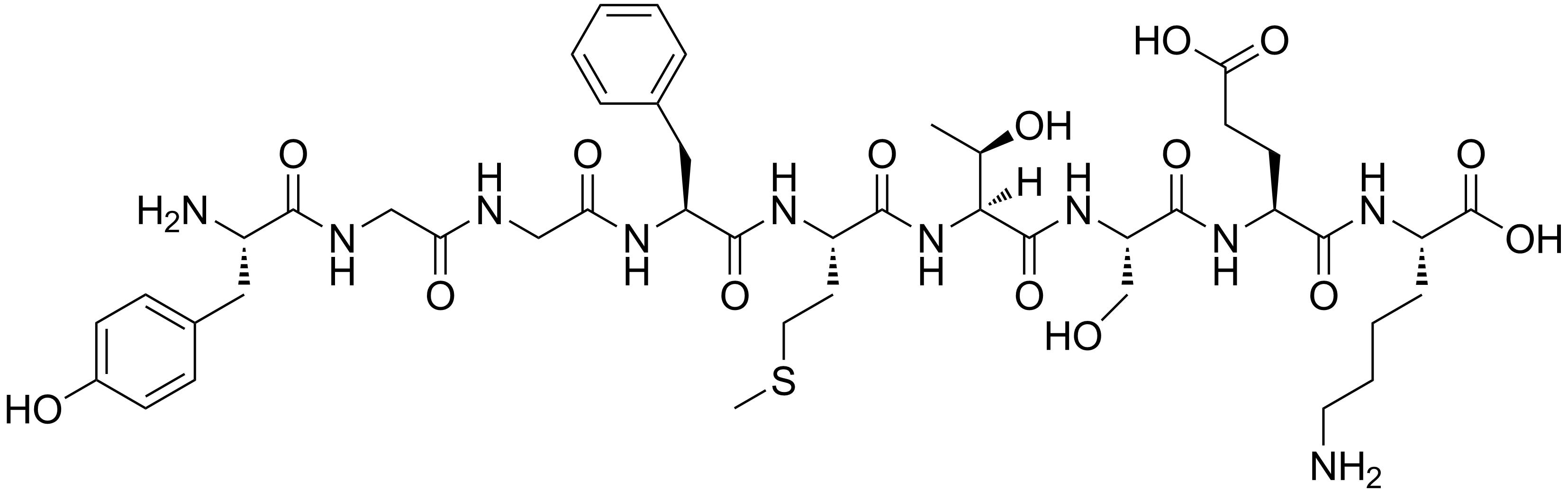 Image Result For Basic