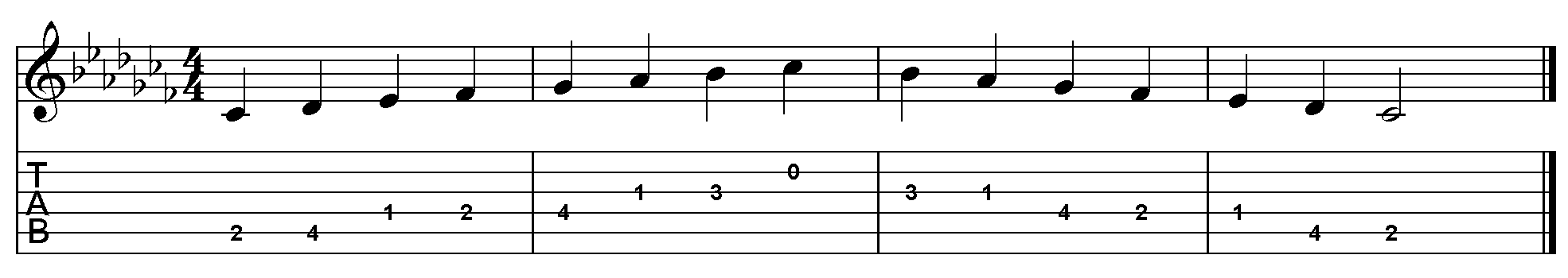 File:C flat major scale one octave (open position).png ... C Flat Major Scale