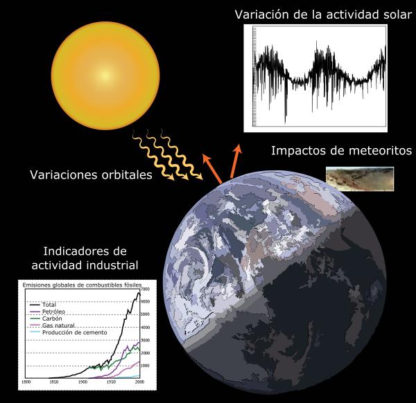 que origen se atribuye al calor interno de la tierra