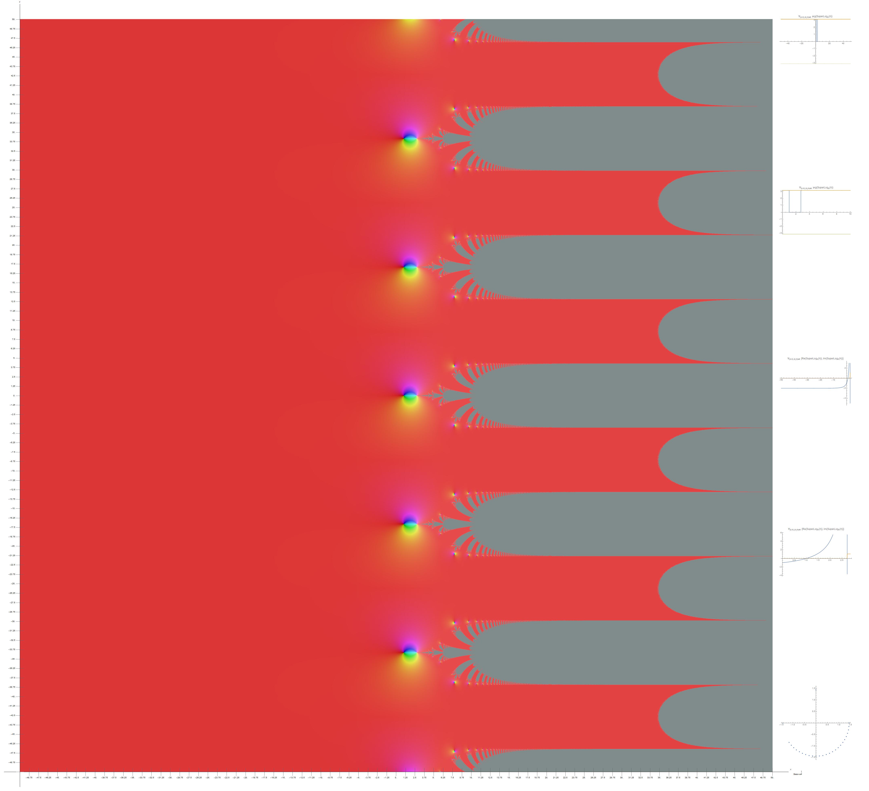 [Image: Complex_super-logarithm%2C_base_%3D_eta.png]