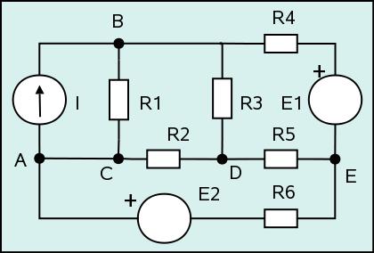 Depiction of Circuito