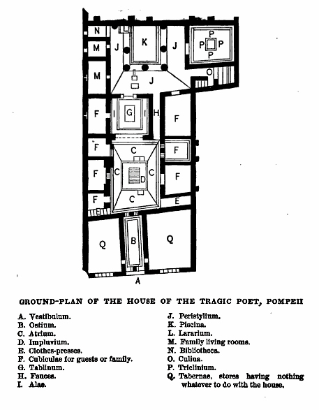 File Ground Plan Of The House Of The Tragic Poet Pompeii