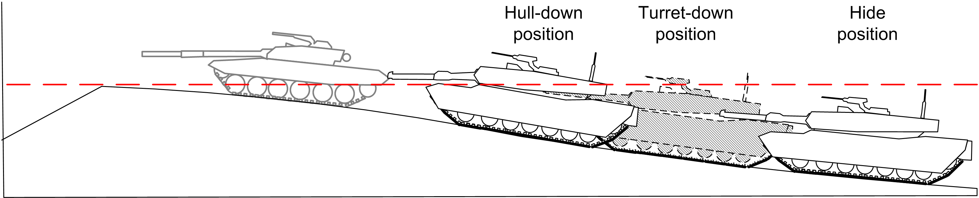Hull_down_tank_diagram.png