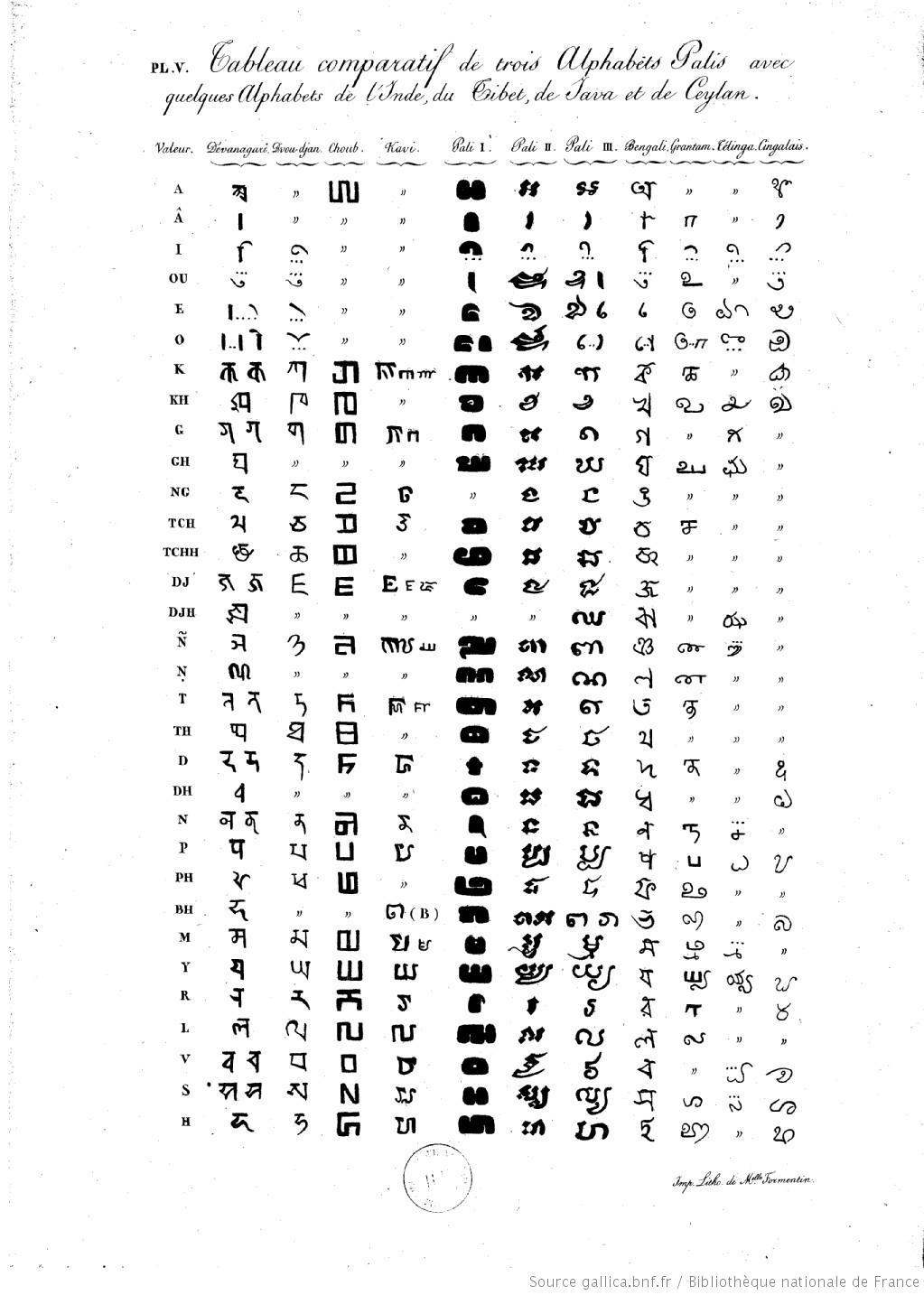 script writing alphabet