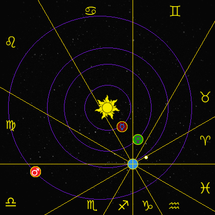 File:Location of the inner planets and their Zodiac signs on July 15 ...