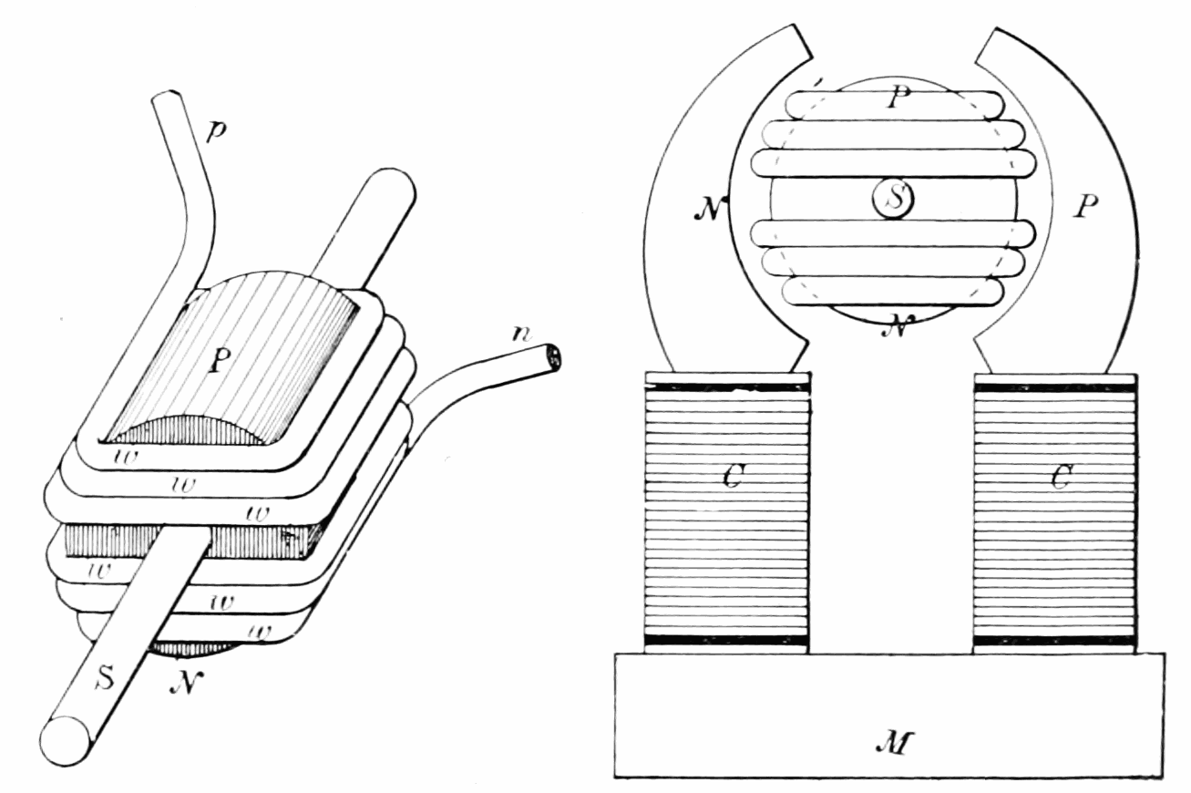 Filepsm v56 d0335 diagram of the electric motor principleg filepsm v56 d0335 diagram of the electric motor principleg ccuart Image collections