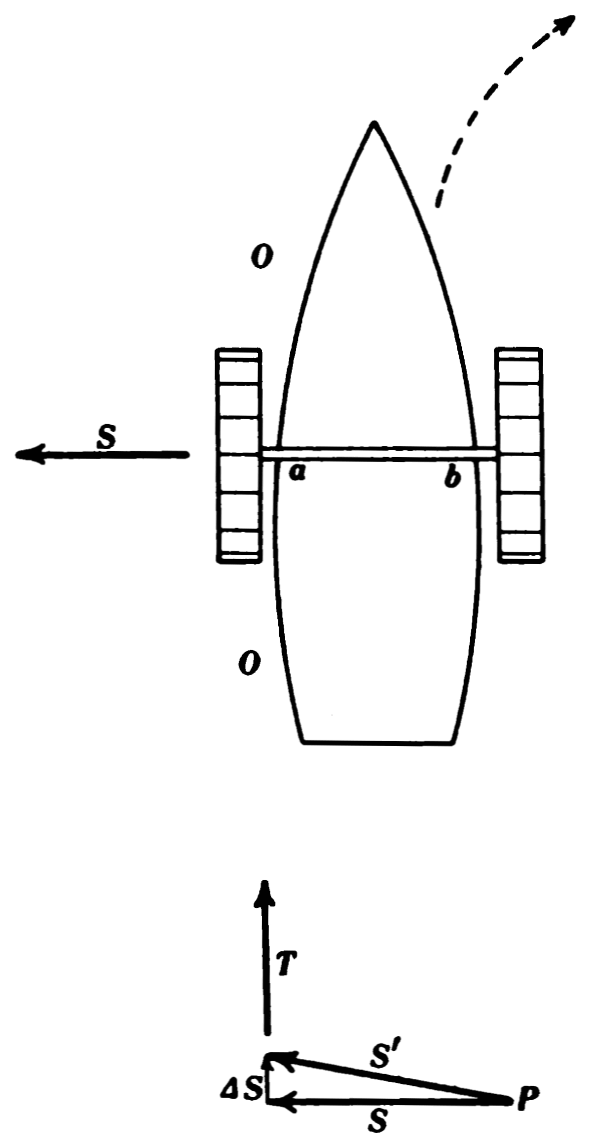 PSM V75 D032 Gyrostatic action of the paddle wheel of a ship.png