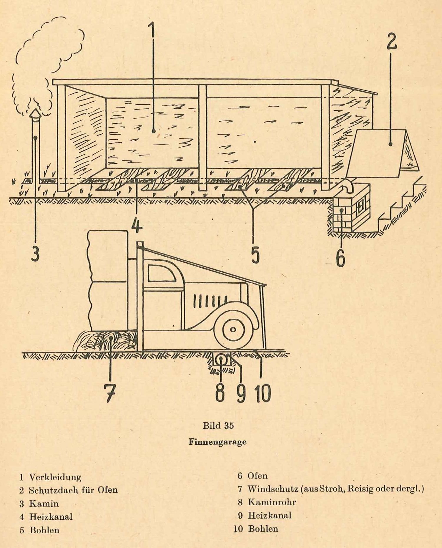 File:Schematische Darstellung einer Finnenhütte mit Heizkanal.jpg ...