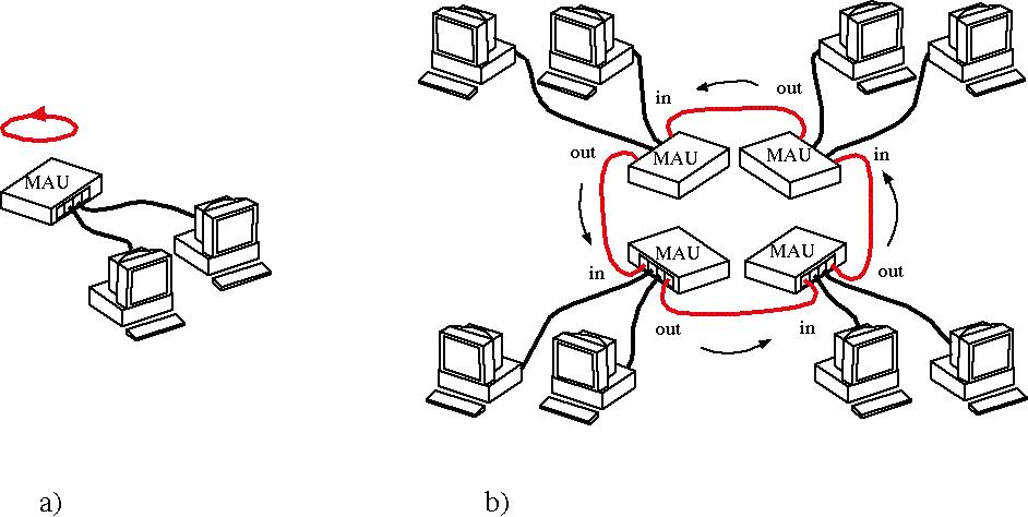 Premise Wirng Tutorial further Bus  work Topology Diagram moreover Jenis Jenis Topologi Jaringan Komputer as well Lan Switch2 also Scifi Biker Helmet 409414499. on star topology work