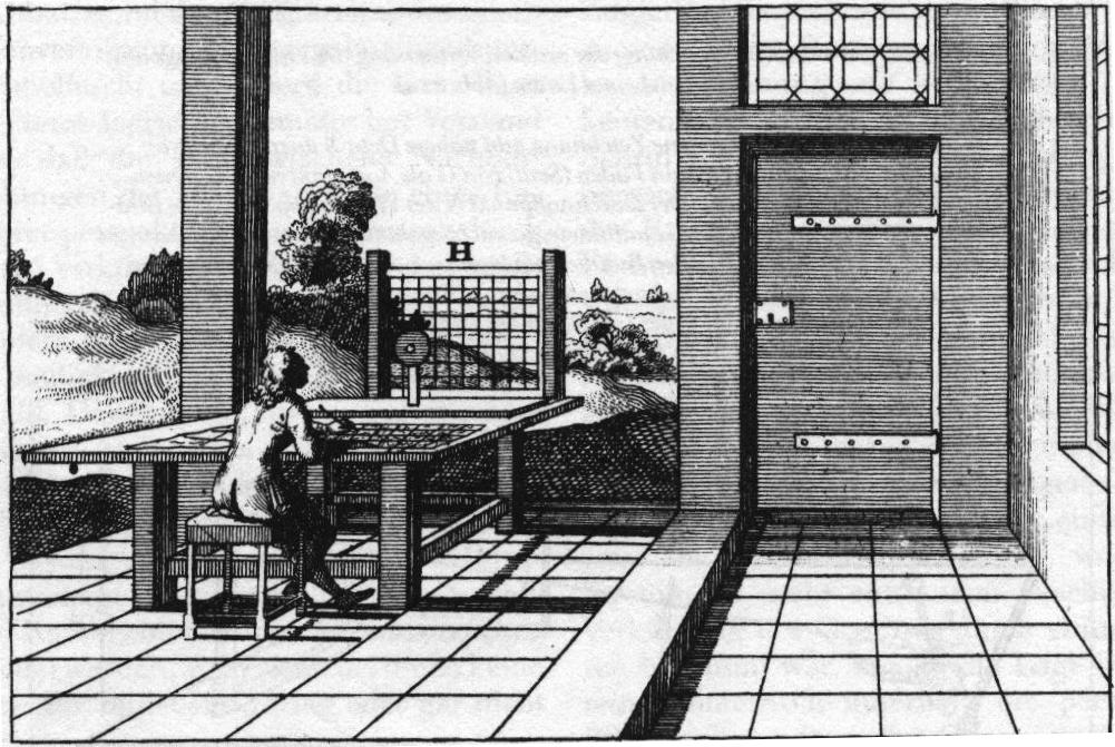 perspektive wikipedia. Black Bedroom Furniture Sets. Home Design Ideas