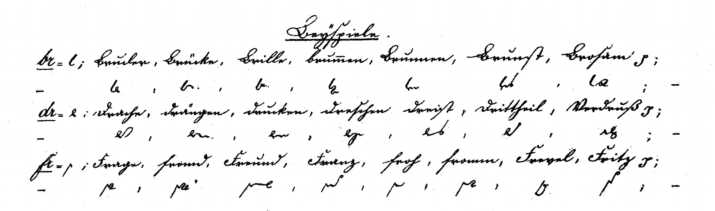 fileanleitung zur deutschen redezeichenkunst examples of