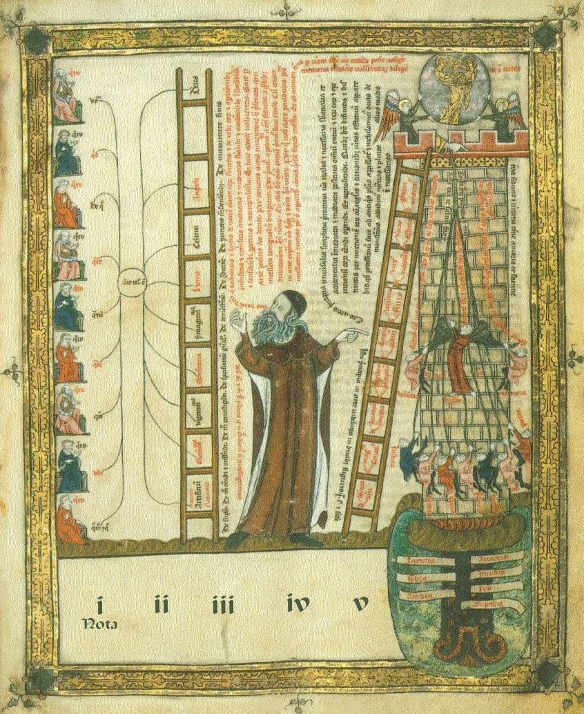 Ramon Llull en un manuscrito de c. 1321