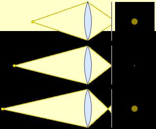 Fonte Wikipedia, licenza GNU